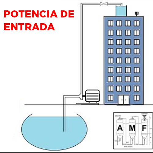 potencia de entrada y de bombeo de una bomba de agua